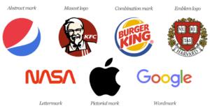 Tudo que precisa saber sobre logotipo